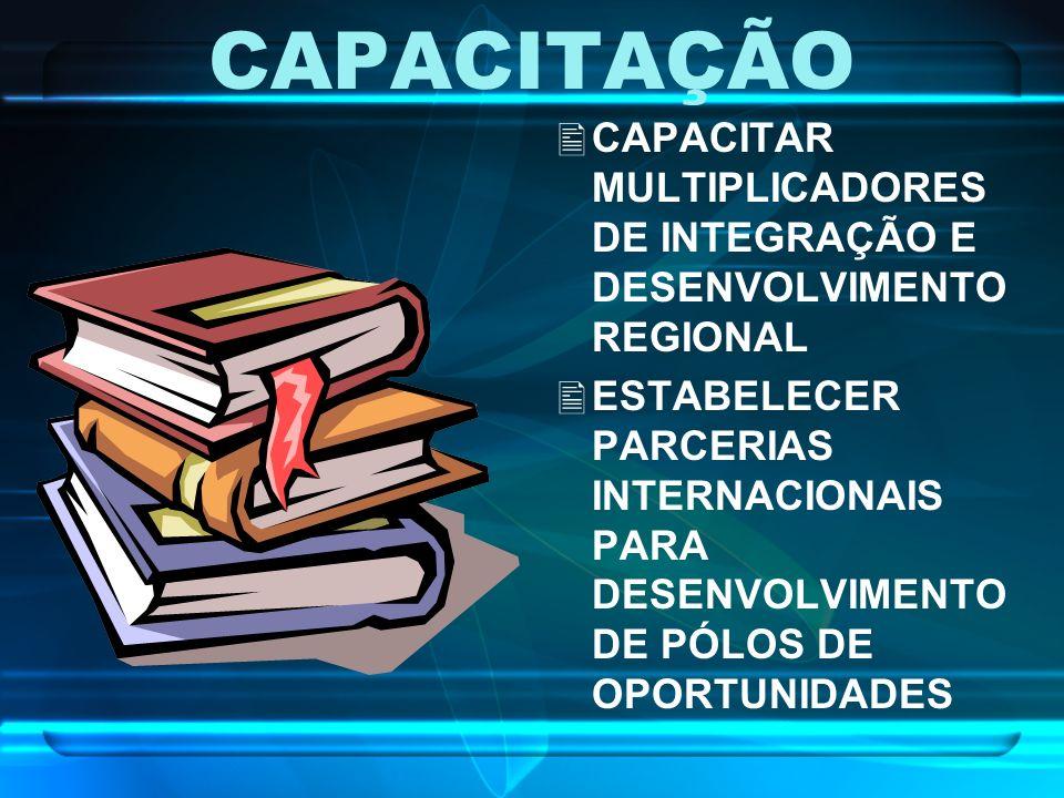 CAPACITAÇÃO CAPACITAR MULTIPLICADORES DE INTEGRAÇÃO E DESENVOLVIMENTO REGIONAL ESTABELECER PARCERIAS INTERNACIONAIS PARA DESENVOLVIMENTO DE PÓLOS DE OPORTUNIDADES