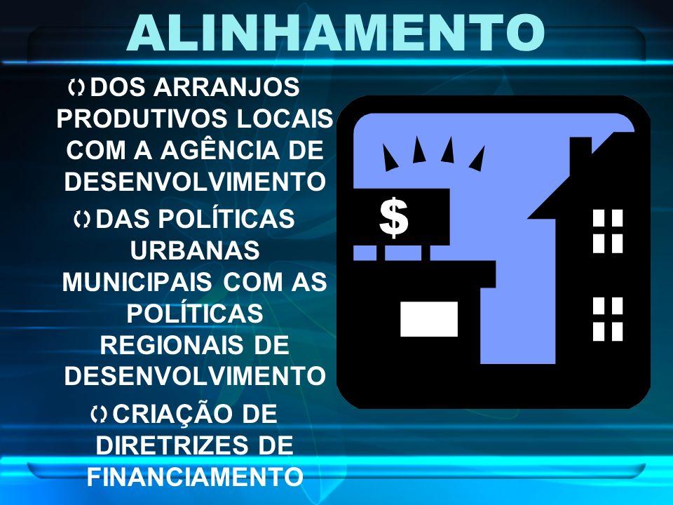 ALINHAMENTO DOS ARRANJOS PRODUTIVOS LOCAIS COM A AGÊNCIA DE DESENVOLVIMENTO DAS POLÍTICAS URBANAS MUNICIPAIS COM AS POLÍTICAS REGIONAIS DE DESENVOLVIMENTO CRIAÇÃO DE DIRETRIZES DE FINANCIAMENTO