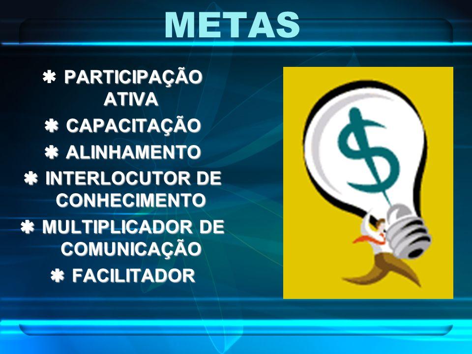 METAS PARTICIPAÇÃO ATIVA CAPACITAÇÃO CAPACITAÇÃO ALINHAMENTO ALINHAMENTO INTERLOCUTOR DE CONHECIMENTO INTERLOCUTOR DE CONHECIMENTO MULTIPLICADOR DE COMUNICAÇÃO MULTIPLICADOR DE COMUNICAÇÃO FACILITADOR FACILITADOR