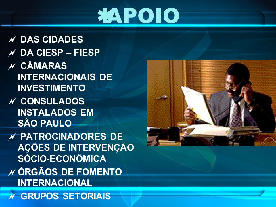 APOIO DAS CIDADES DA CIESP – FIESP CÂMARAS INTERNACIONAIS DE INVESTIMENTO CONSULADOS INSTALADOS EM SÃO PAULO PATROCINADORES DE AÇÕES DE INTERVENÇÃO SÓCIO-ECONÔMICA ÓRGÃOS DE FOMENTO INTERNACIONAL GRUPOS SETORIAIS