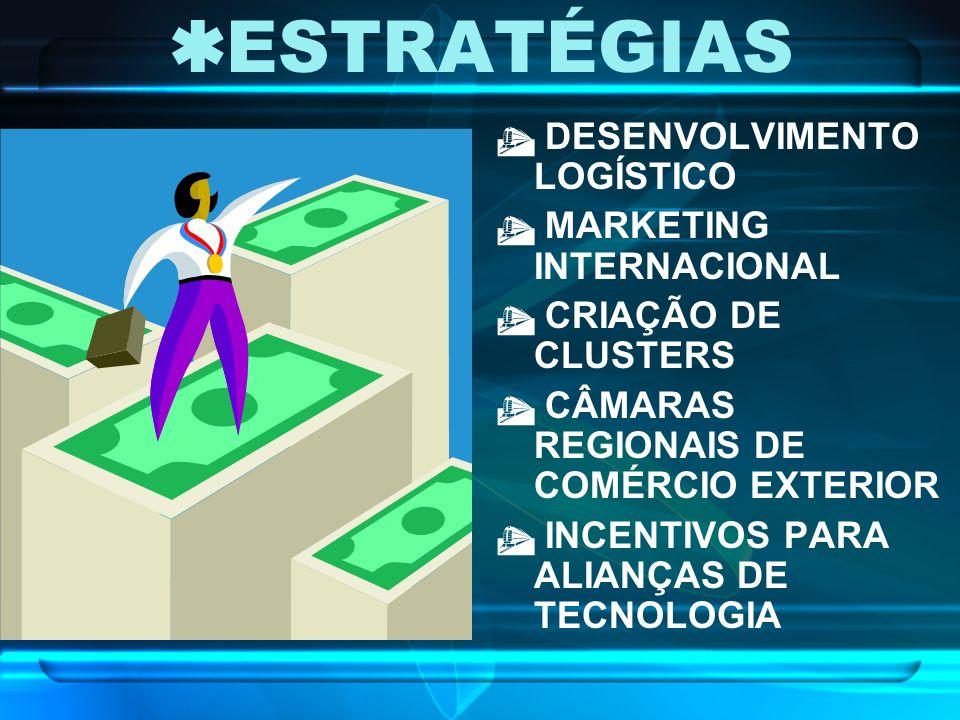ESTRATÉGIAS DESENVOLVIMENTO LOGÍSTICO MARKETING INTERNACIONAL CRIAÇÃO DE CLUSTERS CÂMARAS REGIONAIS DE COMÉRCIO EXTERIOR INCENTIVOS PARA ALIANÇAS DE TECNOLOGIA