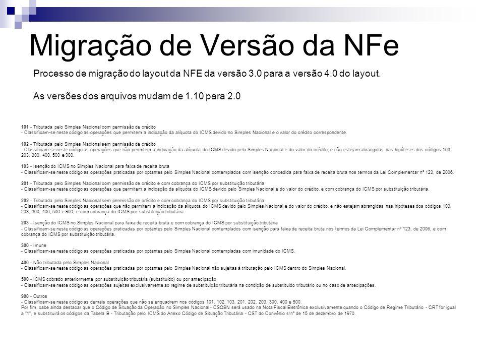 Migração de Versão da NFe Processo de migração do layout da NFE da versão 3.0 para a versão 4.0 do layout. As versões dos arquivos mudam de 1.10 para