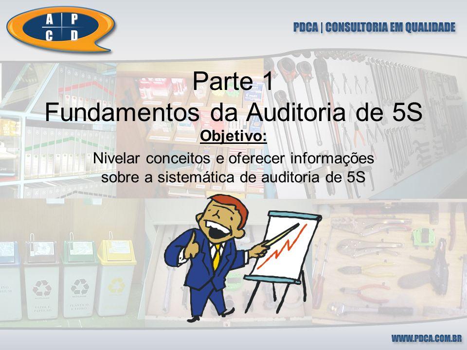 Parte 1 Fundamentos da Auditoria de 5S Objetivo: Nivelar conceitos e oferecer informações sobre a sistemática de auditoria de 5S