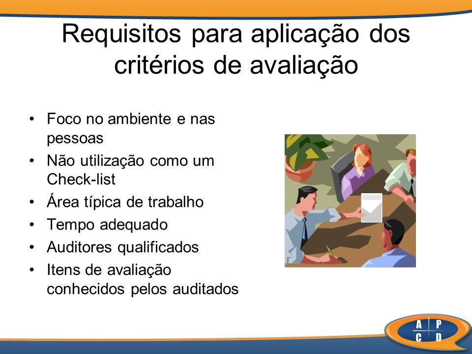 Requisitos para aplicação dos critérios de avaliação Foco no ambiente e nas pessoas Não utilização como um Check-list Área típica de trabalho Tempo ad