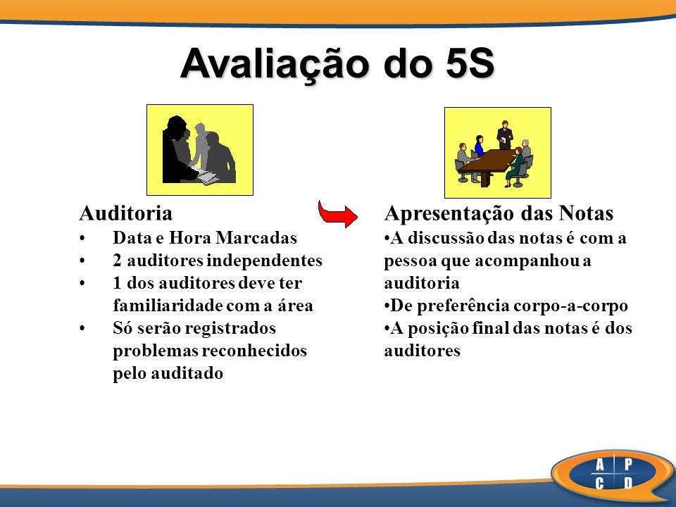 Avaliação do 5S Auditoria Data e Hora Marcadas 2 auditores independentes 1 dos auditores deve ter familiaridade com a área Só serão registrados proble