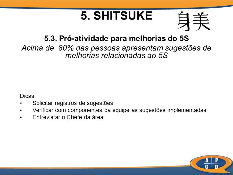 5. SHITSUKE 5.3. Pró-atividade para melhorias do 5S Acima de 80% das pessoas apresentam sugestões de melhorias relacionadas ao 5S Dicas: Solicitar reg