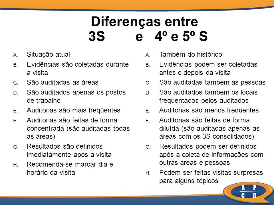 Diferenças entre 3S e 4º e 5º S A. Situação atual B. Evidências são coletadas durante a visita C. São auditadas as áreas D. São auditados apenas os po