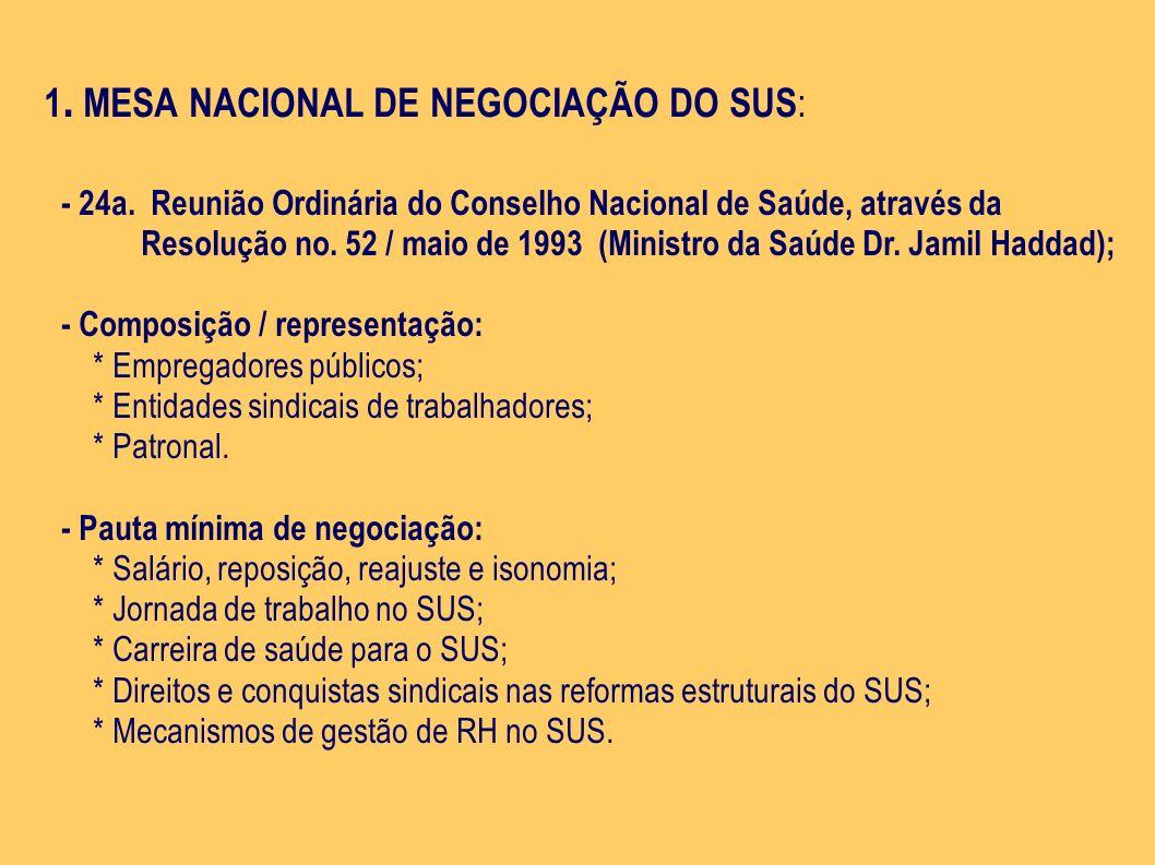 1. MESA NACIONAL DE NEGOCIAÇÃO DO SUS : - 24a. Reunião Ordinária do Conselho Nacional de Saúde, através da Resolução no. 52 / maio de 1993 (Ministro d