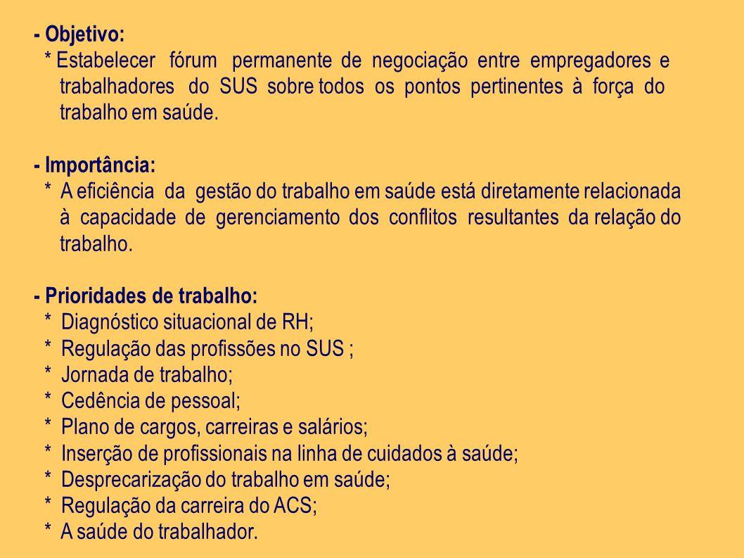 - Objetivo: * Estabelecer fórum permanente de negociação entre empregadores e trabalhadores do SUS sobre todos os pontos pertinentes à força do trabal