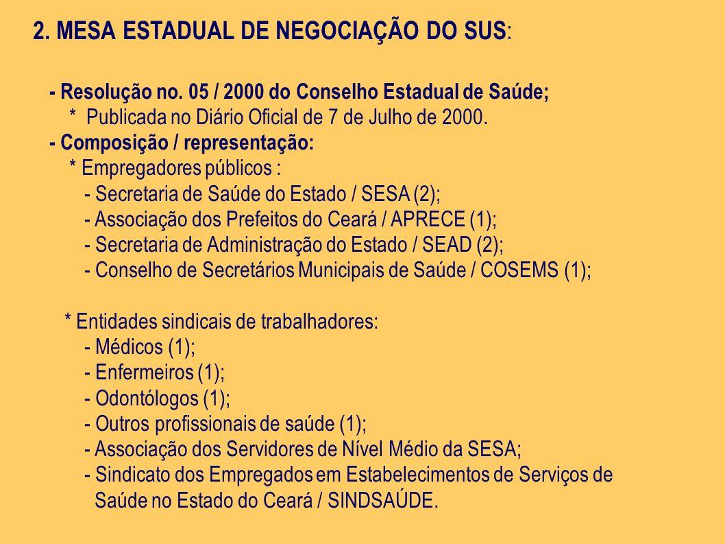 2. MESA ESTADUAL DE NEGOCIAÇÃO DO SUS : - Resolução no. 05 / 2000 do Conselho Estadual de Saúde; * Publicada no Diário Oficial de 7 de Julho de 2000.