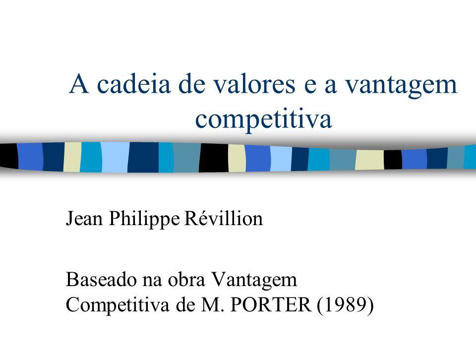 A cadeia de valores e a vantagem competitiva Jean Philippe Révillion Baseado na obra Vantagem Competitiva de M. PORTER (1989)