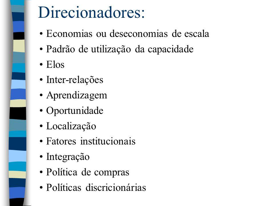 Direcionadores: Economias ou deseconomias de escala Padrão de utilização da capacidade Elos Inter-relações Aprendizagem Oportunidade Localização Fator