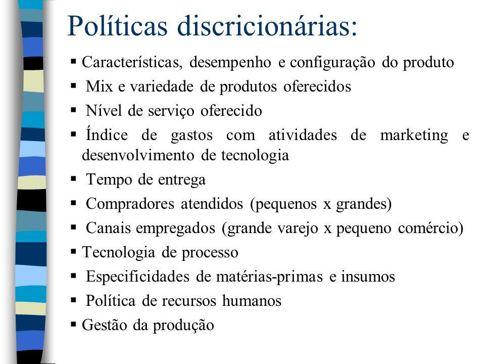 Políticas discricionárias: Características, desempenho e configuração do produto Mix e variedade de produtos oferecidos Nível de serviço oferecido Índ