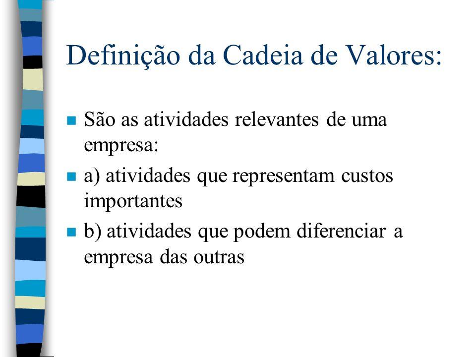 Definição da Cadeia de Valores: n São as atividades relevantes de uma empresa: n a) atividades que representam custos importantes n b) atividades que