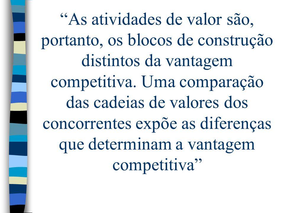 O valor, e não o custo, deve ser usado na análise da posição competitiva de uma empresa