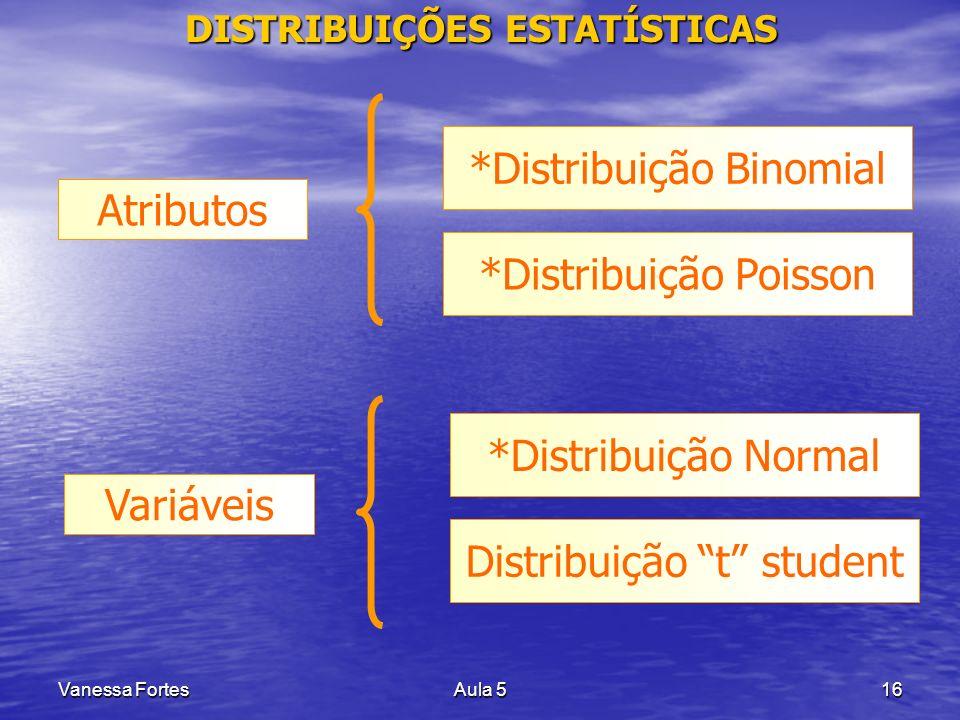 Vanessa FortesAula 516 DISTRIBUIÇÕES ESTATÍSTICAS Variáveis *Distribuição Normal Distribuição t student Atributos *Distribuição Binomial *Distribuição