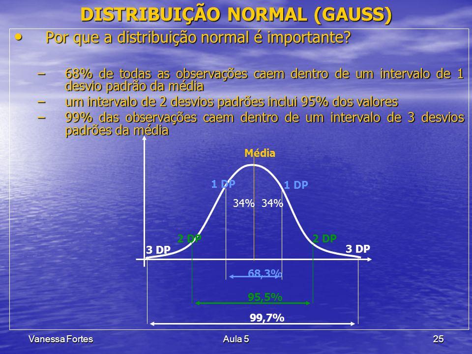 Vanessa FortesAula 525 Por que a distribuição normal é importante? Por que a distribuição normal é importante? –68% de todas as observações caem dentr