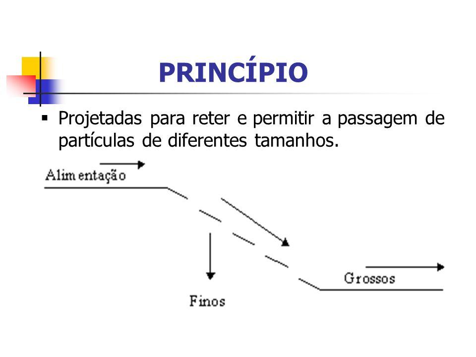 FUNCIONAMENTO Peneiras Estacionárias São mais simples, mais robustas e econômicas; Uso restrito para material grosseiro; São peneiras gravitacionais.