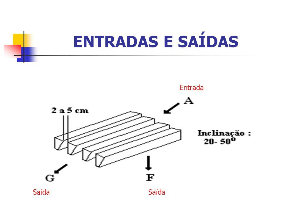 FUNCIONAMENTO Peneiras Rotativas Tipo mais comum : tambor rotativo; Inclinação variando de 5 a 10 °; Rotação: 15 rpm.