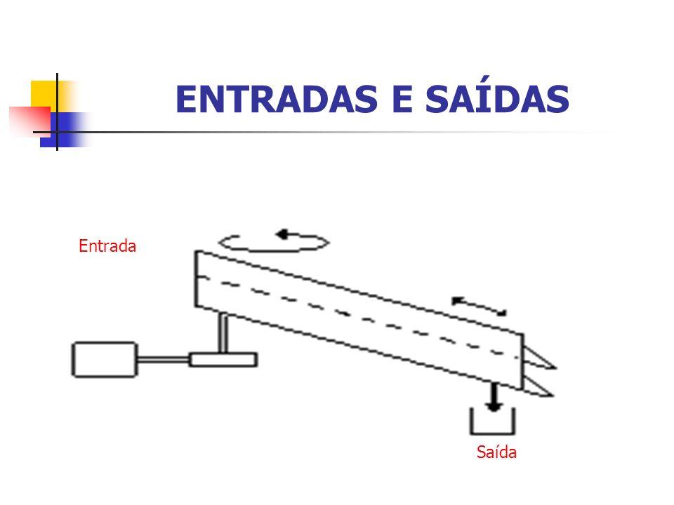 FUNCIONAMENTO Peneiras Vibratórias Inclinação : 15 ° a 20 °.