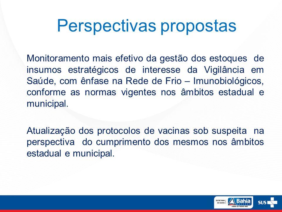Perspectivas propostas Monitoramento mais efetivo da gestão dos estoques de insumos estratégicos de interesse da Vigilância em Saúde, com ênfase na Re