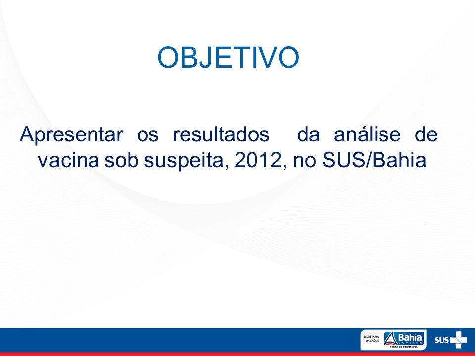 OBJETIVO Apresentar os resultados da análise de vacina sob suspeita, 2012, no SUS/Bahia