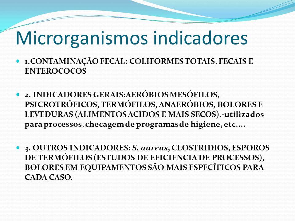 Microrganismos indicadores 1.CONTAMINAÇÃO FECAL: COLIFORMES TOTAIS, FECAIS E ENTEROCOCOS 2. INDICADORES GERAIS:AERÓBIOS MESÓFILOS, PSICROTRÓFICOS, TER