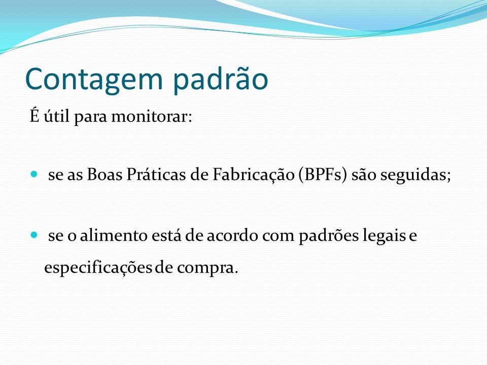 É útil para monitorar: se as Boas Práticas de Fabricação (BPFs) são seguidas; se o alimento está de acordo com padrões legais e especificações de comp