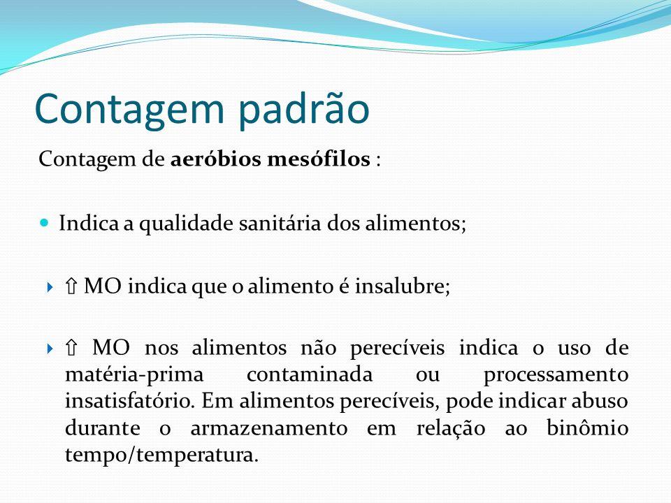Contagem padrão Contagem de aeróbios mesófilos : Indica a qualidade sanitária dos alimentos; MO indica que o alimento é insalubre; MO nos alimentos nã