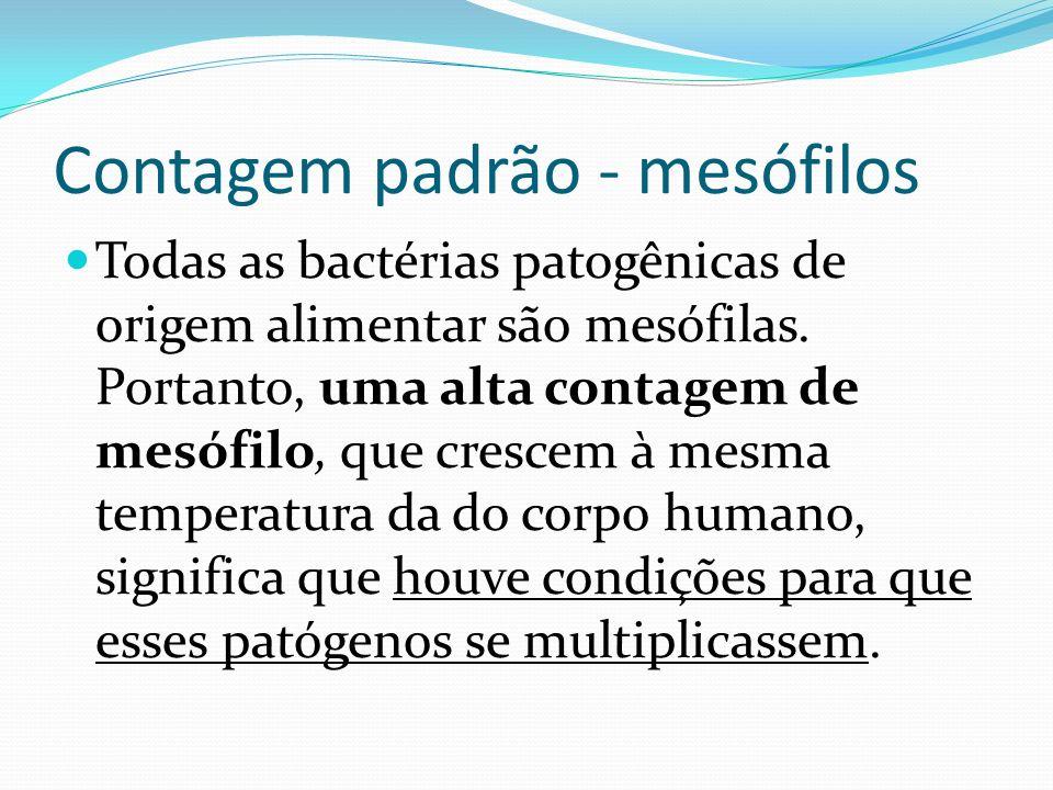 Contagem padrão - mesófilos Todas as bactérias patogênicas de origem alimentar são mesófilas. Portanto, uma alta contagem de mesófilo, que crescem à m