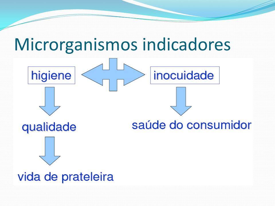 Microrganismos indicadores
