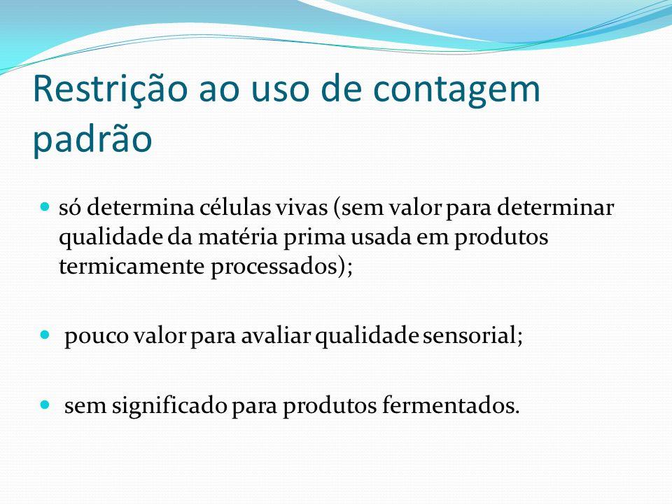Restrição ao uso de contagem padrão só determina células vivas (sem valor para determinar qualidade da matéria prima usada em produtos termicamente pr