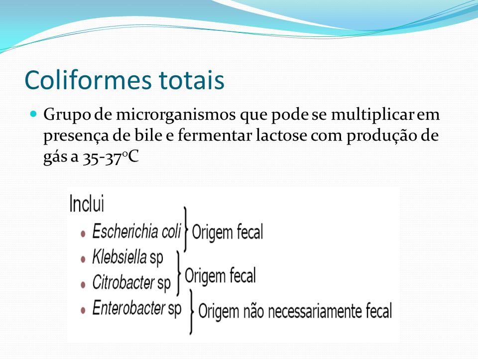 Coliformes totais Grupo de microrganismos que pode se multiplicar em presença de bile e fermentar lactose com produção de gás a 35-37 o C