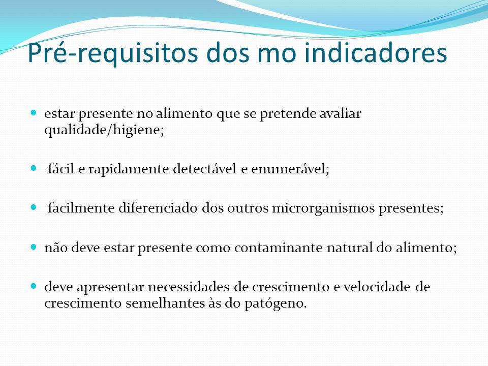 Pré-requisitos dos mo indicadores estar presente no alimento que se pretende avaliar qualidade/higiene; fácil e rapidamente detectável e enumerável; f