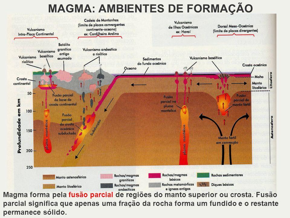 MAGMA: AMBIENTES DE FORMAÇÃO Magma forma pela fusão parcial de regiões do manto superior ou crosta. Fusão parcial significa que apenas uma fração da r