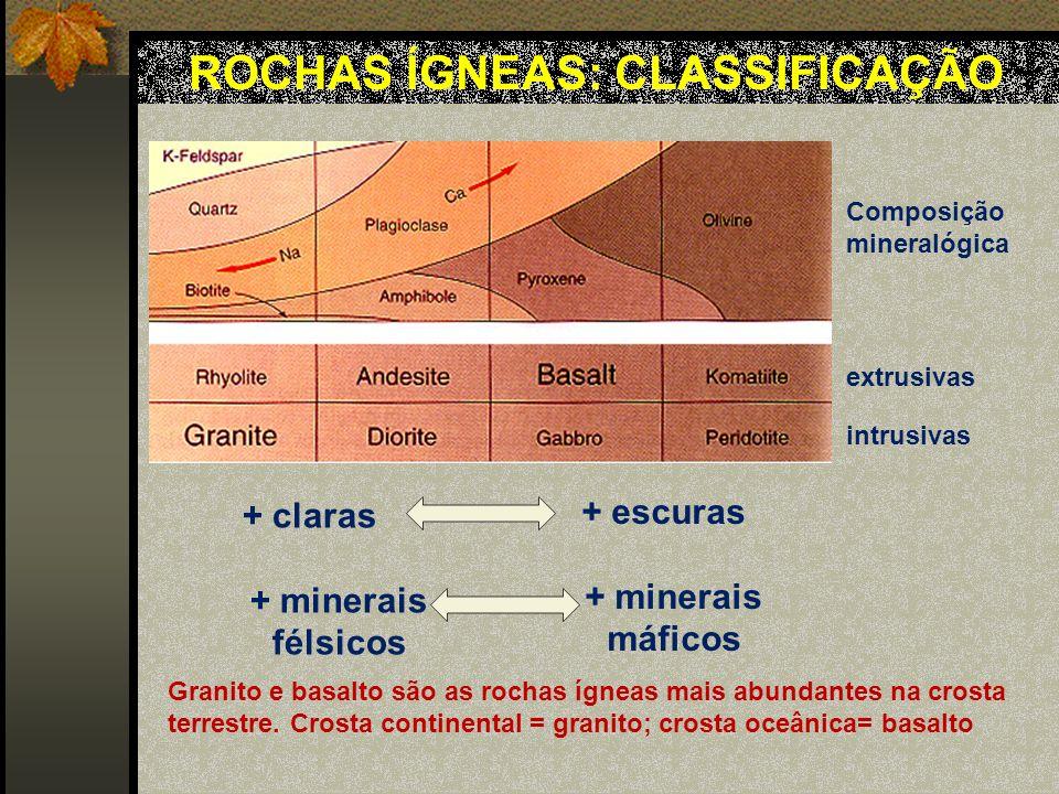 ROCHAS ÍGNEAS: CLASSIFICAÇÃO intrusivas extrusivas Composição mineralógica + claras + minerais félsicos + escuras + minerais máficos Granito e basalto