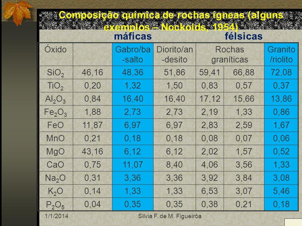 1/1/2014Silvia F. de M. Figueirôa Composição química de rochas ígneas (alguns exemplos – Nockolds, 1954) ÓxidoGabro/ba -salto Diorito/an -desito Rocha