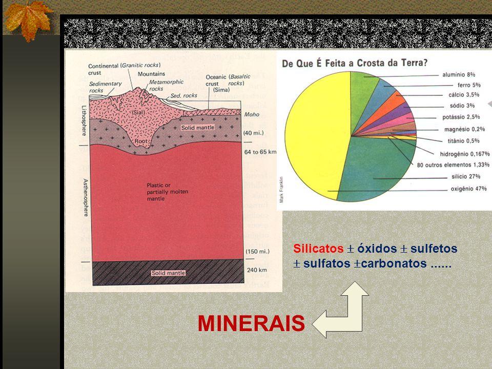 Silicatos óxidos sulfetos sulfatos carbonatos...... MINERAIS