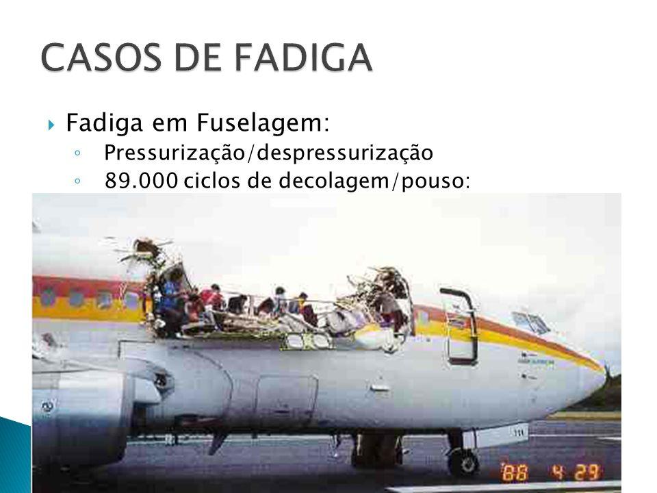 Fadiga em Fuselagem: Pressurização/despressurização 89.000 ciclos de decolagem/pouso: