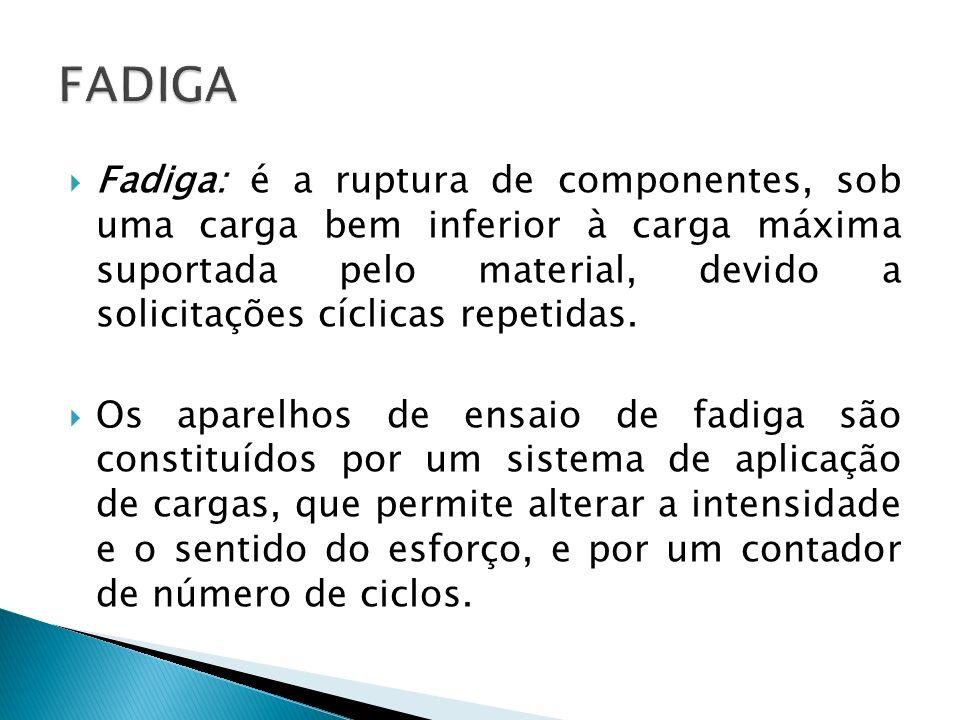 Fadiga: é a ruptura de componentes, sob uma carga bem inferior à carga máxima suportada pelo material, devido a solicitações cíclicas repetidas. Os ap