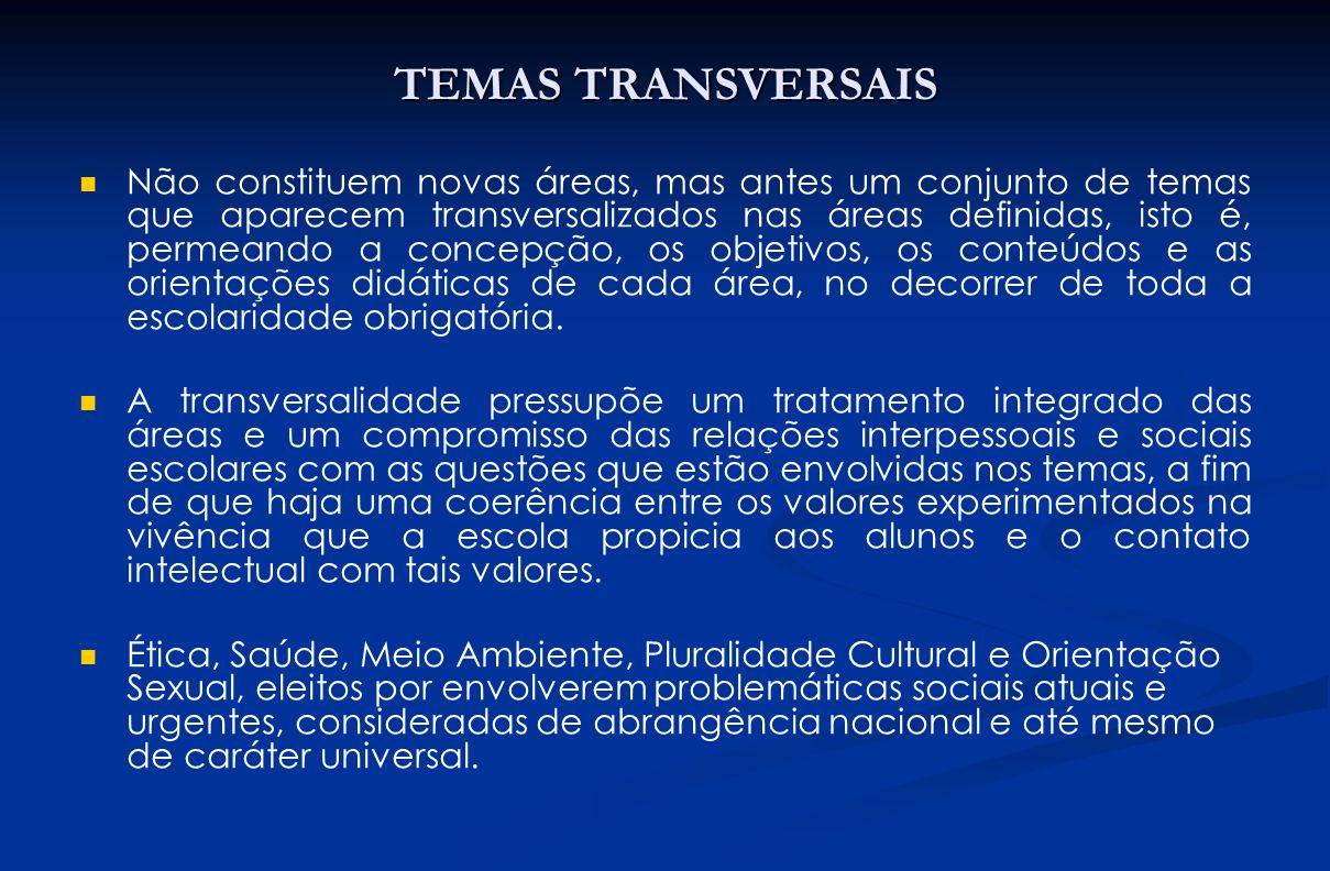 TEMAS TRANSVERSAIS Não constituem novas áreas, mas antes um conjunto de temas que aparecem transversalizados nas áreas definidas, isto é, permeando a