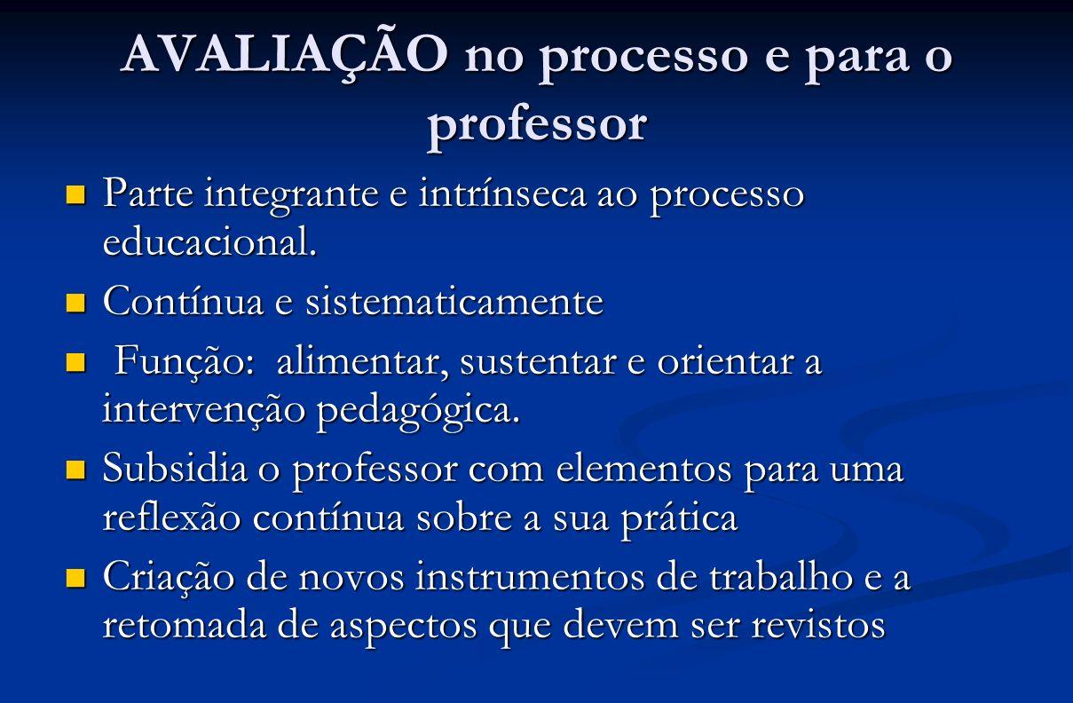 AVALIAÇÃO no processo e para o professor Parte integrante e intrínseca ao processo educacional. Parte integrante e intrínseca ao processo educacional.