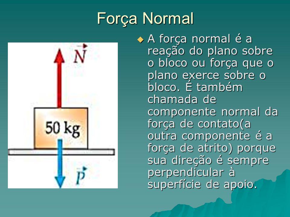 Força Normal A força normal é a reação do plano sobre o bloco ou força que o plano exerce sobre o bloco. É também chamada de componente normal da forç