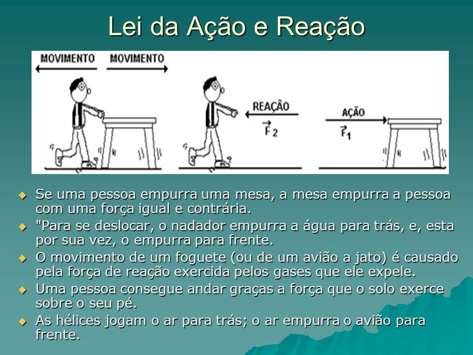 Lei da Ação e Reação Se uma pessoa empurra uma mesa, a mesa empurra a pessoa com uma força igual e contrária. Se uma pessoa empurra uma mesa, a mesa e