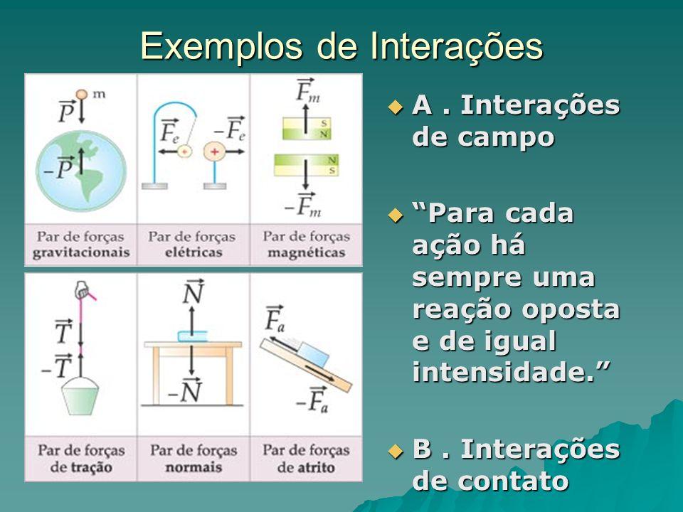 Exemplos de Interações A. Interações de campo A. Interações de campo Para cada ação há sempre uma reação oposta e de igual intensidade. Para cada ação