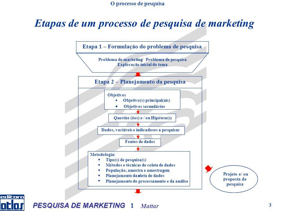 Mattar PESQUISA DE MARKETING 1 3 Etapas de um processo de pesquisa de marketing P rojeto e/ ou p roposta de pesquisa Problema de marketing /Problema d