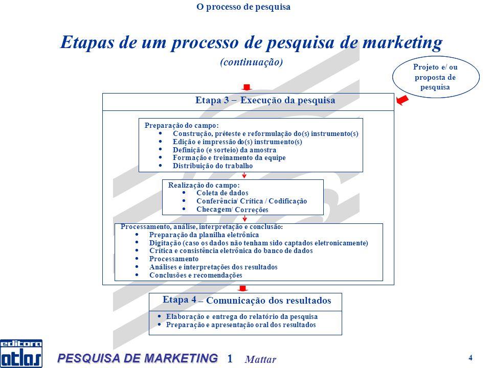 Mattar PESQUISA DE MARKETING 1 4 Projeto e/ ou proposta de pesquisa Elaboração e entrega do relatório da pesquisa Preparação e apresentação oral dos r
