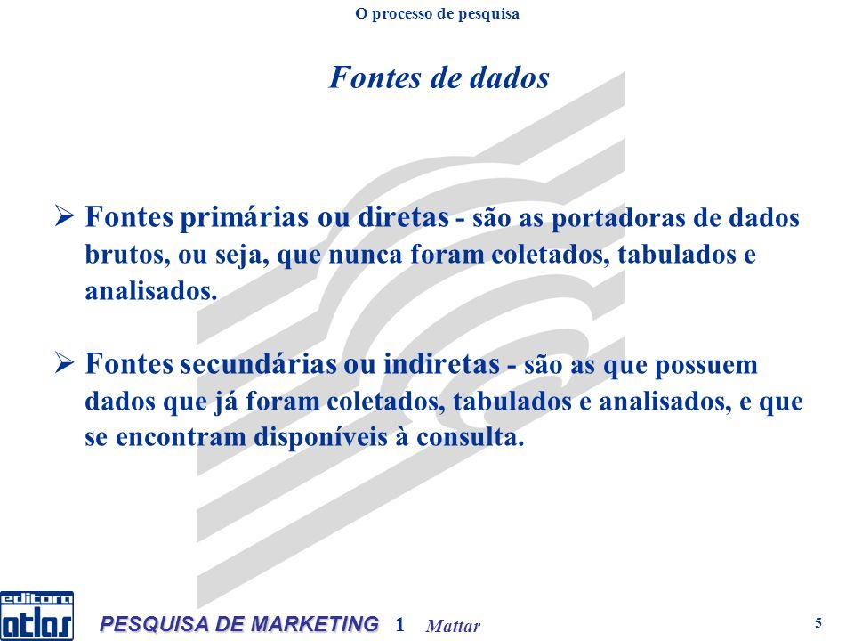 Mattar PESQUISA DE MARKETING 1 6 Levantamentos bibliográficos.
