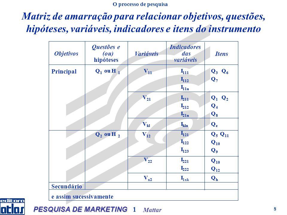 Mattar PESQUISA DE MARKETING 1 8 Matriz de amarração para relacionar objetivos, questões, hipóteses, variáveis, indicadores e itens do instrumento Obj