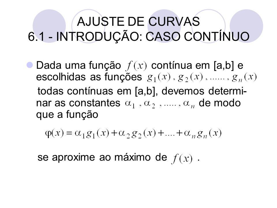 AJUSTE DE CURVAS 6.1 - INTRODUÇÃO: CASO CONTÍNUO Dada uma função contínua em [a,b] e escolhidas as funções todas contínuas em [a,b], devemos determi-